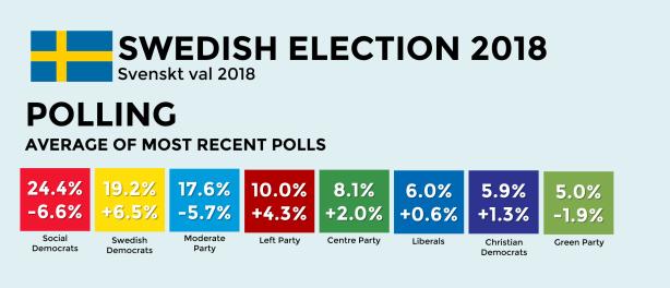 swed2018